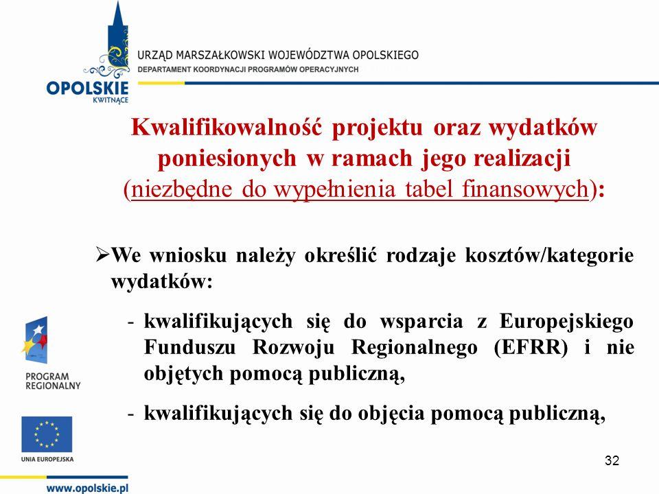 Kwalifikowalność projektu oraz wydatków poniesionych w ramach jego realizacji (niezbędne do wypełnienia tabel finansowych):  We wniosku należy określić rodzaje kosztów/kategorie wydatków: -kwalifikujących się do wsparcia z Europejskiego Funduszu Rozwoju Regionalnego (EFRR) i nie objętych pomocą publiczną, -kwalifikujących się do objęcia pomocą publiczną, 32