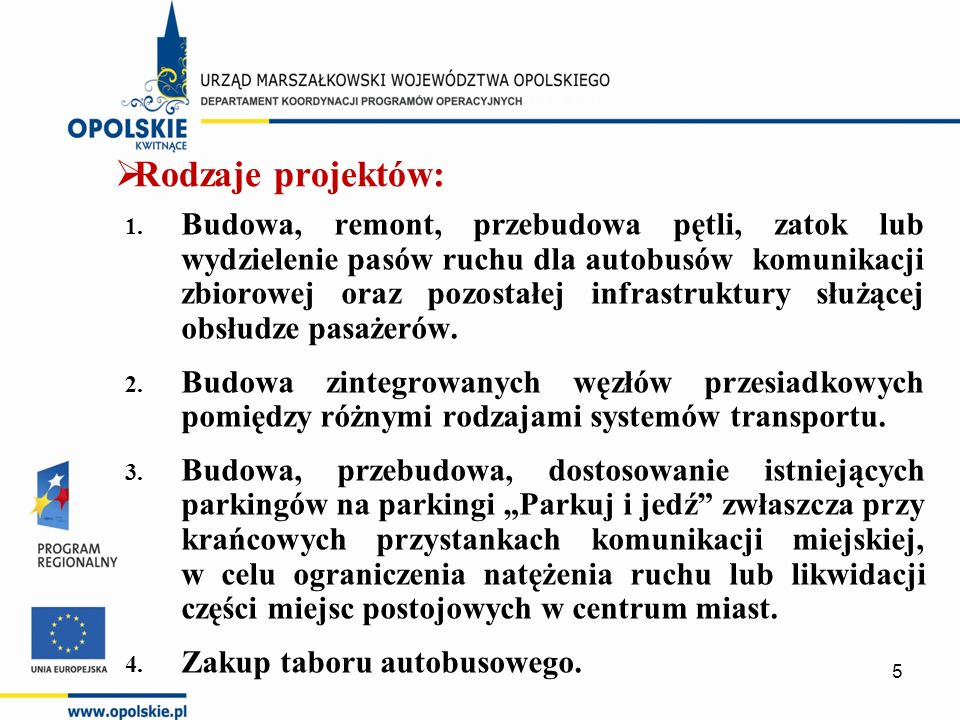 Harmonogram realizacji projektu (pkt.