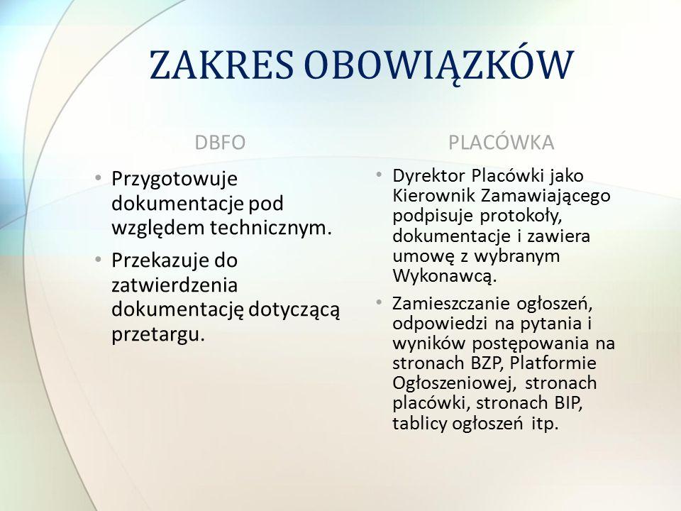 Dyrektor Placówki jako Kierownik Zamawiającego podpisuje protokoły, dokumentacje i zawiera umowę z wybranym Wykonawcą. Zamieszczanie ogłoszeń, odpowie