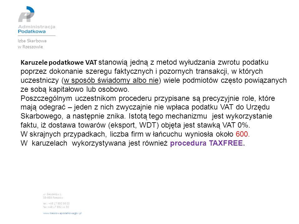 Izba Skarbowa w Rzeszowie ul. Geodetów 1 35-959 Rzeszów tel.: +48 17 850 36 00 fax :+48 17 852 11 30 www.rzeszow.apodatkowa.gov.pl Karuzele podatkowe
