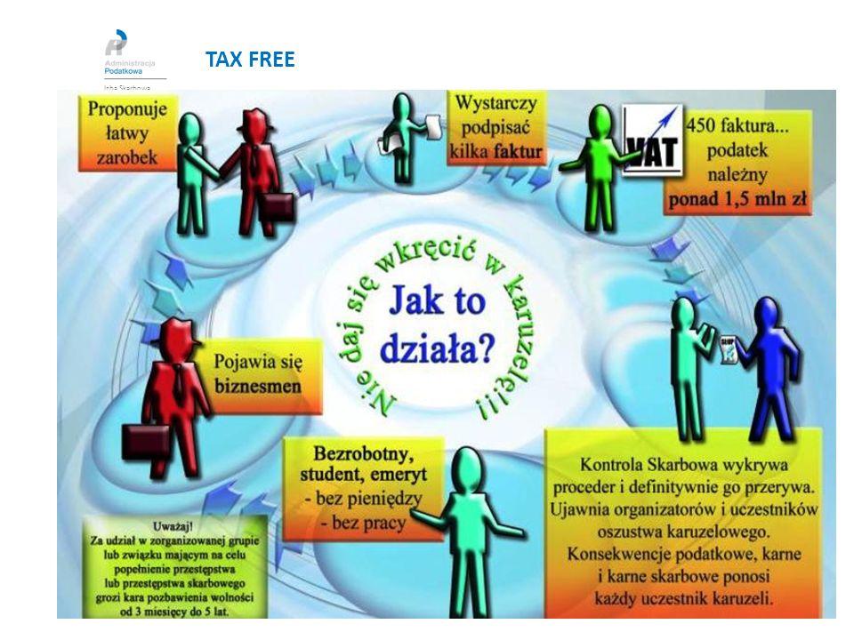 TAX FREE Warunki zastosowania stawki 0% - art.