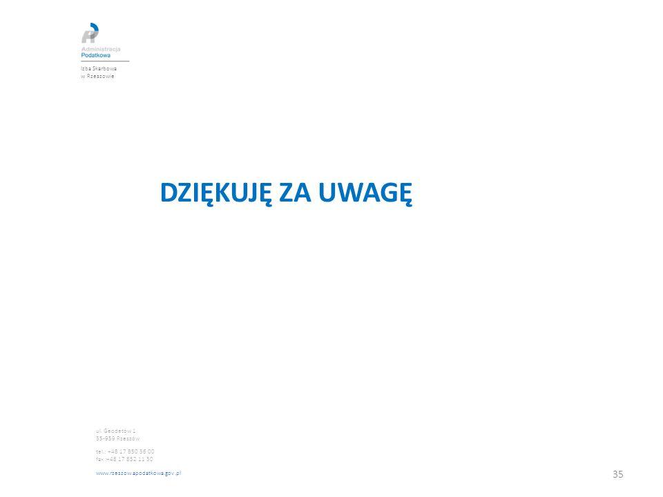 DZIĘKUJĘ ZA UWAGĘ Izba Skarbowa w Rzeszowie ul. Geodetów 1 35-959 Rzeszów tel.: +48 17 850 36 00 fax :+48 17 852 11 30 www.rzeszow.apodatkowa.gov.pl 3