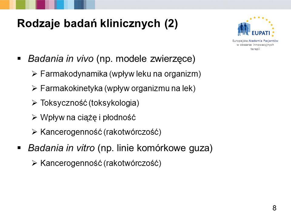 Europejska Akademia Pacjentów w obszarze innowacyjnych terapii  Badania in vivo (np. modele zwierzęce)  Farmakodynamika (wpływ leku na organizm)  F
