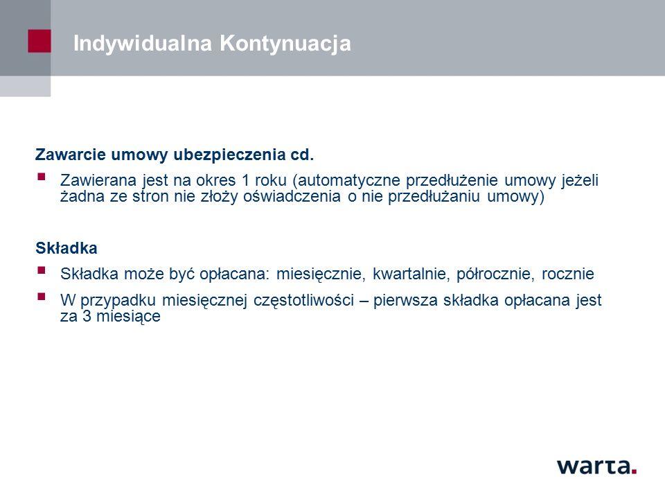 Indywidualna Kontynuacja Zawarcie umowy ubezpieczenia cd.  Zawierana jest na okres 1 roku (automatyczne przedłużenie umowy jeżeli żadna ze stron nie