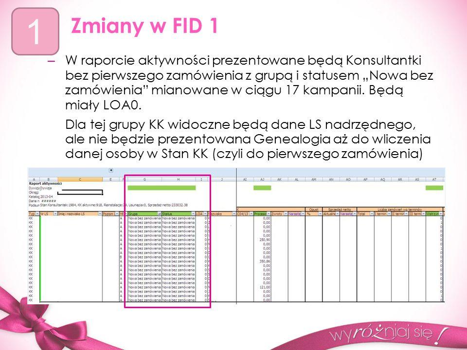 """Zmiany w FID 1 – W raporcie aktywności prezentowane będą Konsultantki bez pierwszego zamówienia z grupą i statusem """"Nowa bez zamówienia mianowane w ciągu 17 kampanii."""
