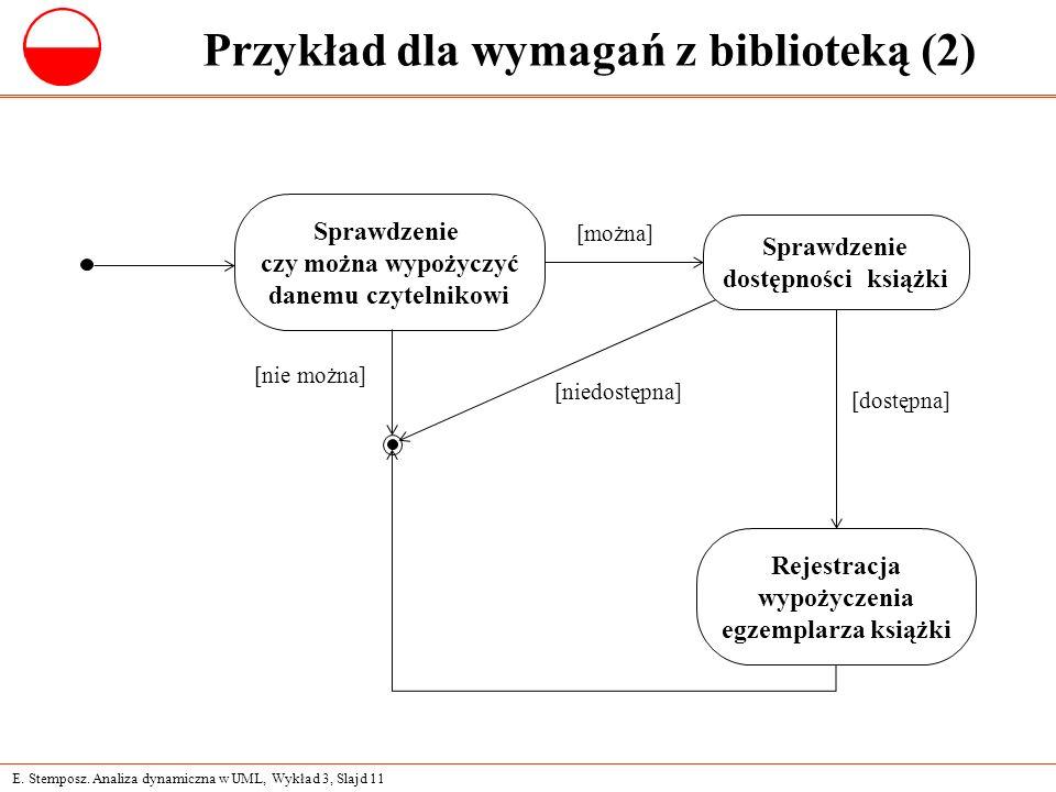 E. Stemposz. Analiza dynamiczna w UML, Wykład 3, Slajd 11 Przykład dla wymagań z biblioteką (2) Sprawdzenie czy można wypożyczyć danemu czytelnikowi S
