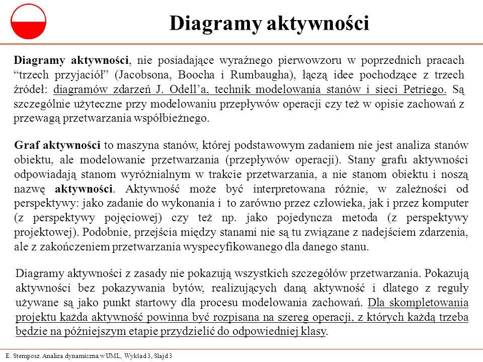 E. Stemposz. Analiza dynamiczna w UML, Wykład 3, Slajd 3 Diagramy aktywności Diagramy aktywności, nie posiadające wyraźnego pierwowzoru w poprzednich