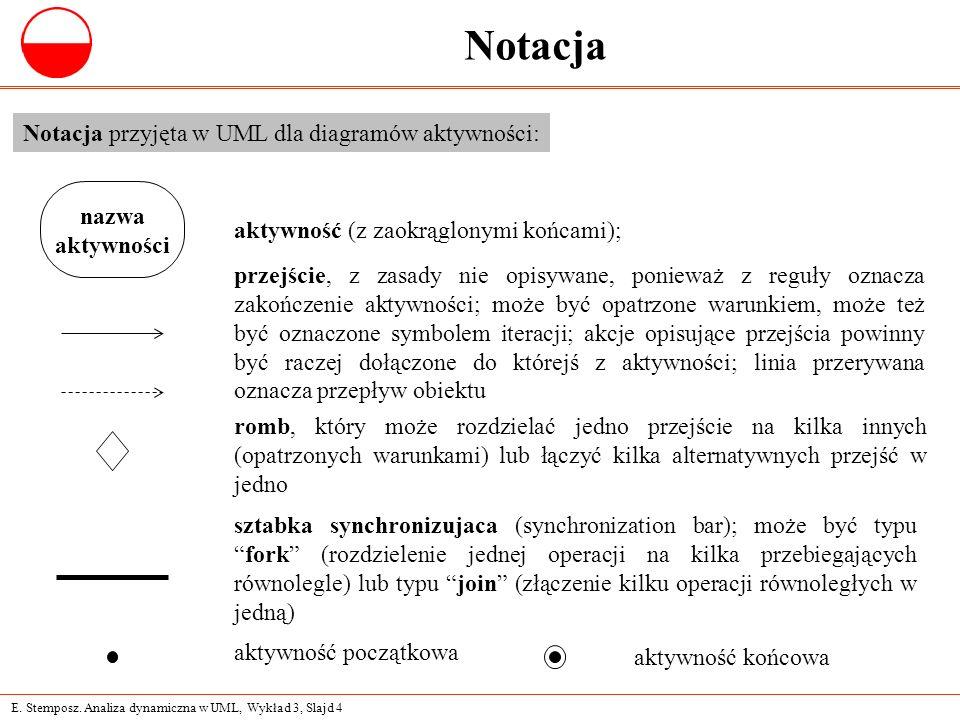 E. Stemposz. Analiza dynamiczna w UML, Wykład 3, Slajd 4 Notacja Notacja przyjęta w UML dla diagramów aktywności: nazwa aktywności aktywność (z zaokrą