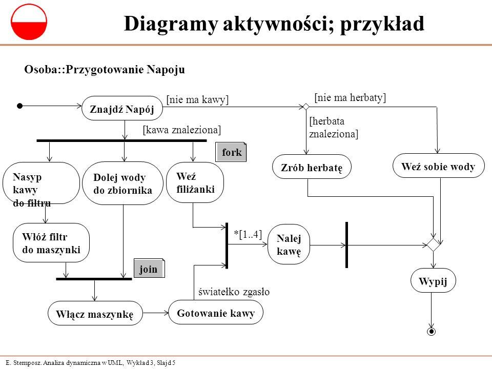 E. Stemposz. Analiza dynamiczna w UML, Wykład 3, Slajd 5 Diagramy aktywności; przykład Osoba::Przygotowanie Napoju Znajdź Napój Nasyp kawy do filtru D