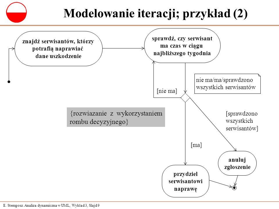 E. Stemposz. Analiza dynamiczna w UML, Wykład 3, Slajd 9 Modelowanie iteracji; przykład (2) znajdź serwisantów, którzy potrafią naprawiać dane uszkodz