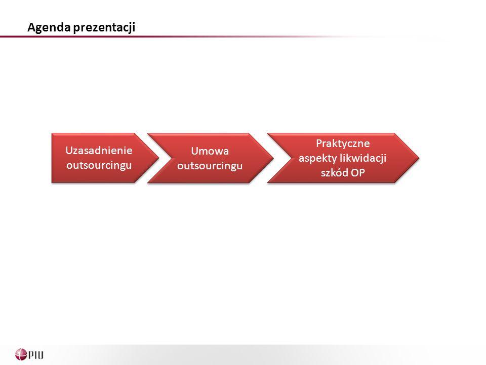 Agenda prezentacji Uzasadnienie outsourcingu Uzasadnienie outsourcingu Umowa outsourcingu Praktyczne aspekty likwidacji szkód OP