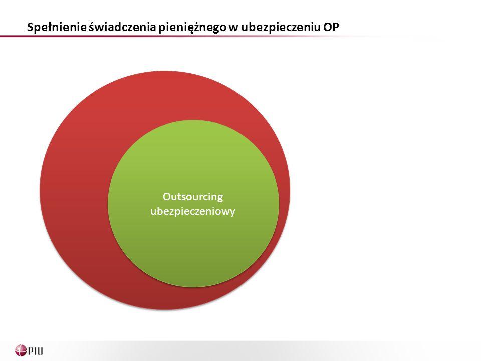 Spełnienie świadczenia pieniężnego w ubezpieczeniu OP Outsourcing Outsourcing ubezpieczeniowy