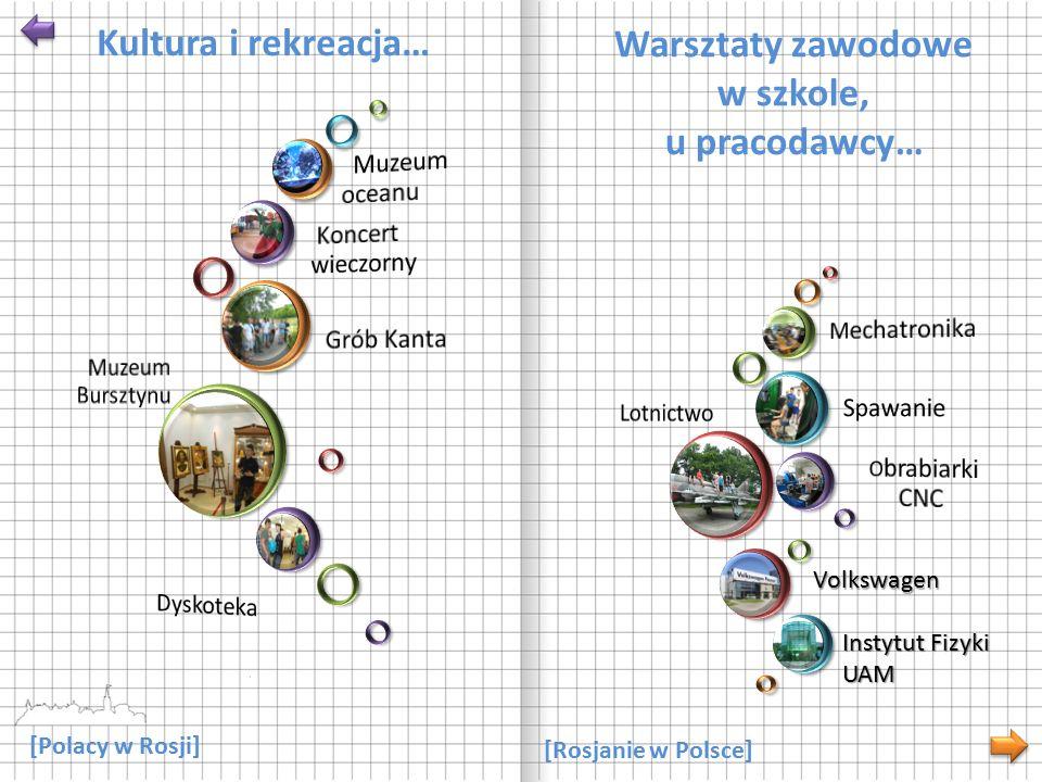 [Rosjanie w Polsce] [Polacy w Rosji] Warsztaty zawodowe w szkole, u pracodawcy… Volkswagen Instytut Fizyki UAM Kultura i rekreacja…