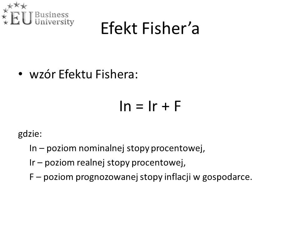 Efekt Fisher'a wzór Efektu Fishera: In = Ir + F gdzie: In – poziom nominalnej stopy procentowej, Ir – poziom realnej stopy procentowej, F – poziom prognozowanej stopy inflacji w gospodarce.