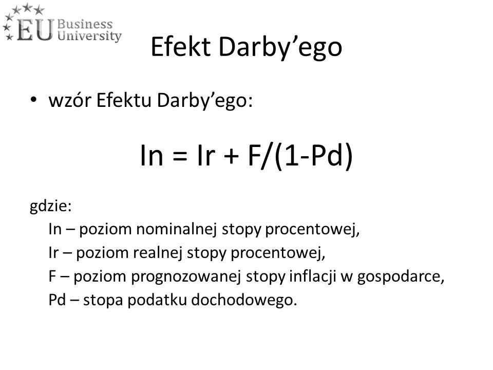 Efekt Darby'ego wzór Efektu Darby'ego: In = Ir + F/(1-Pd) gdzie: In – poziom nominalnej stopy procentowej, Ir – poziom realnej stopy procentowej, F – poziom prognozowanej stopy inflacji w gospodarce, Pd – stopa podatku dochodowego.