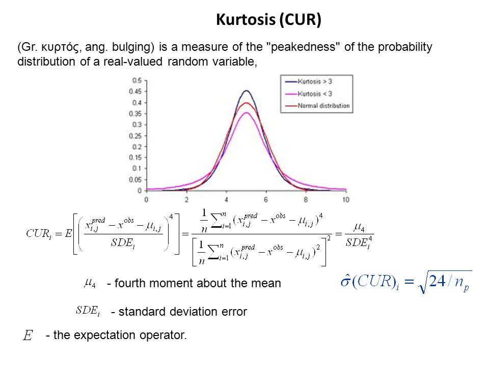 Kurtosis (CUR) (Gr. κυρτός, ang. bulging) is a measure of the