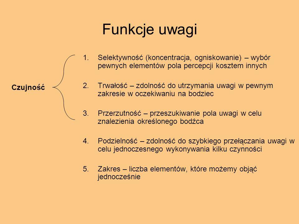 Funkcje uwagi 1.Selektywność (koncentracja, ogniskowanie) – wybór pewnych elementów pola percepcji kosztem innych 2.Trwałość – zdolność do utrzymania