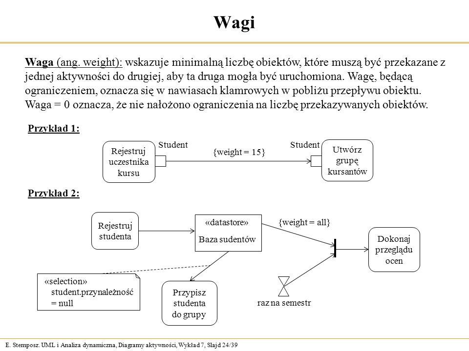 E. Stemposz. UML i Analiza dynamiczna, Diagramy aktywności, Wykład 7, Slajd 24/39 Wagi Waga (ang.