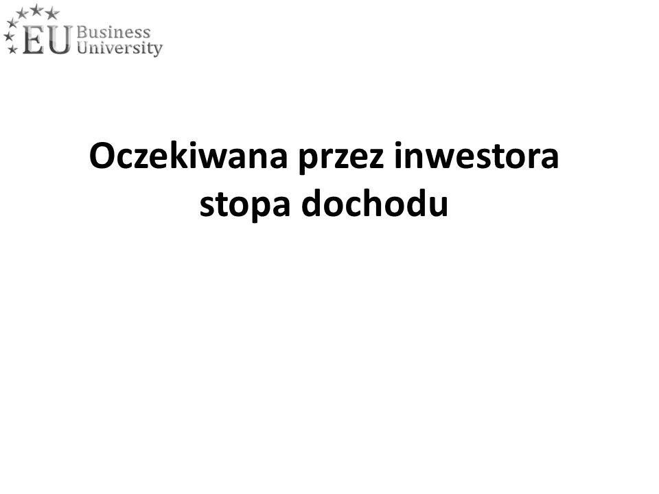 Oczekiwana przez inwestora stopa dochodu