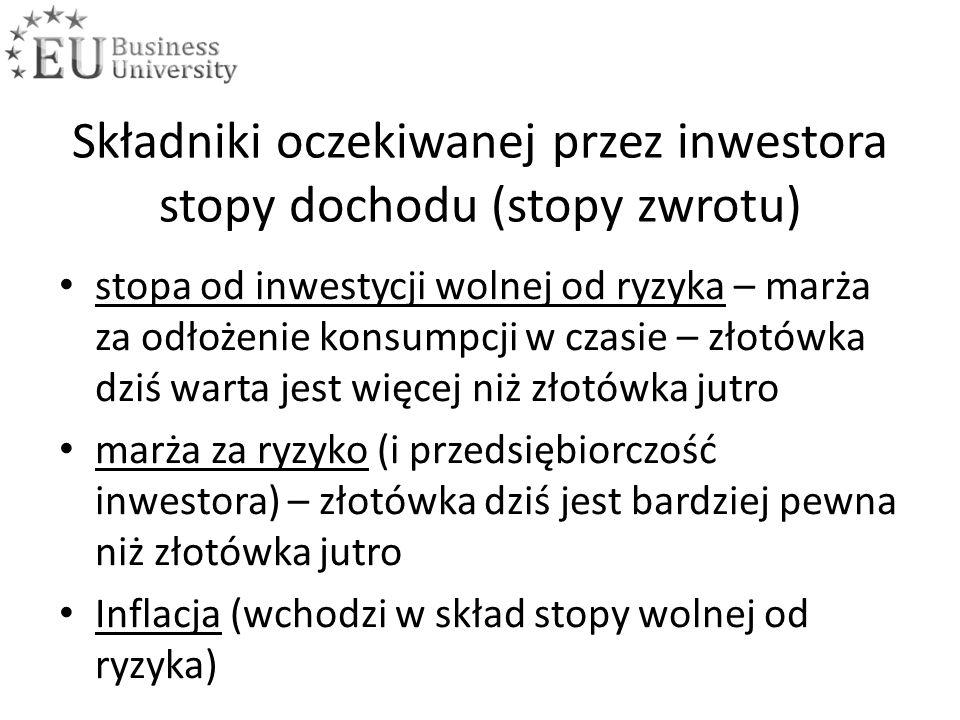 Składniki oczekiwanej przez inwestora stopy dochodu (stopy zwrotu) stopa od inwestycji wolnej od ryzyka – marża za odłożenie konsumpcji w czasie – złotówka dziś warta jest więcej niż złotówka jutro marża za ryzyko (i przedsiębiorczość inwestora) – złotówka dziś jest bardziej pewna niż złotówka jutro Inflacja (wchodzi w skład stopy wolnej od ryzyka)