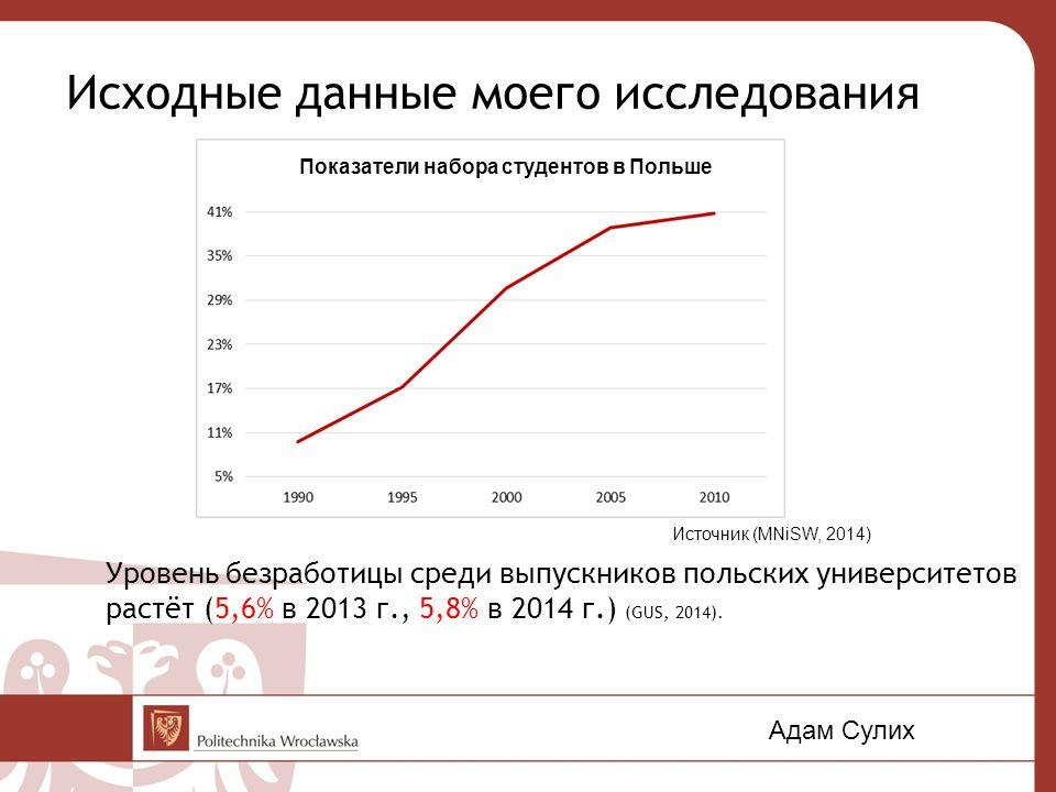 Исходные данные моего исследования Уровень безработицы среди выпускников польских университетов растёт (5,6% в 2013 г., 5,8% в 2014 г.) (GUS, 2014). И