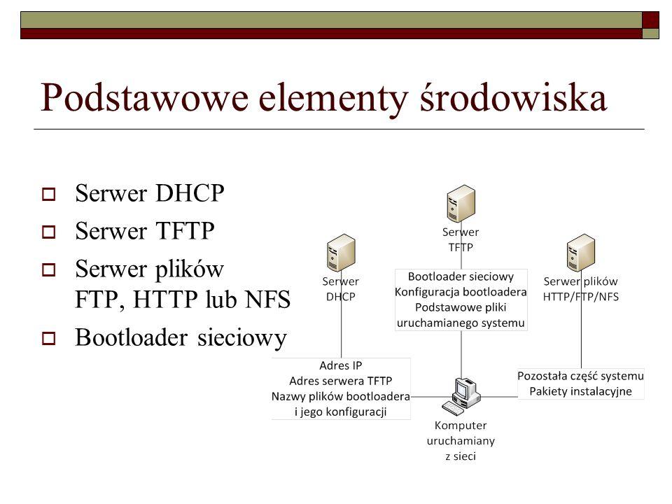 Podstawowe elementy środowiska  Serwer DHCP  Serwer TFTP  Serwer plików FTP, HTTP lub NFS  Bootloader sieciowy