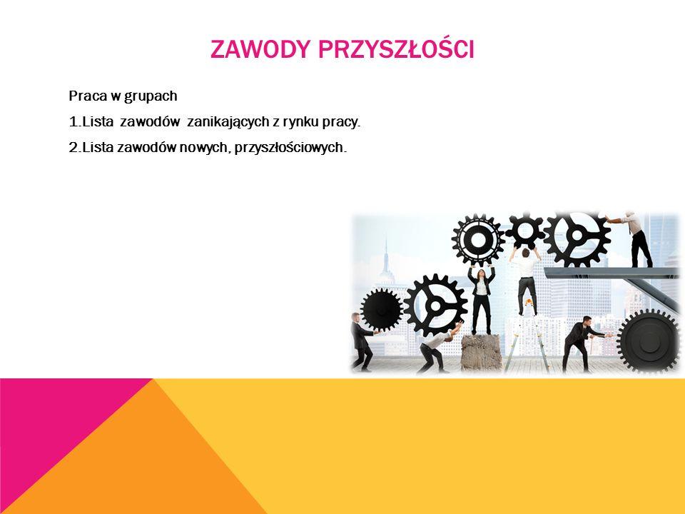 ZAWODY PRZYSZŁOŚCI Praca w grupach 1.Lista zawodów zanikających z rynku pracy. 2.Lista zawodów nowych, przyszłościowych.