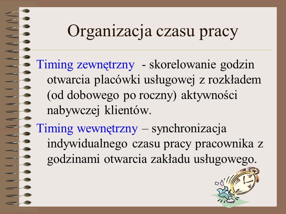 Organizacja czasu pracy Timing zewnętrzny - skorelowanie godzin otwarcia placówki usługowej z rozkładem (od dobowego po roczny) aktywności nabywczej klientów.