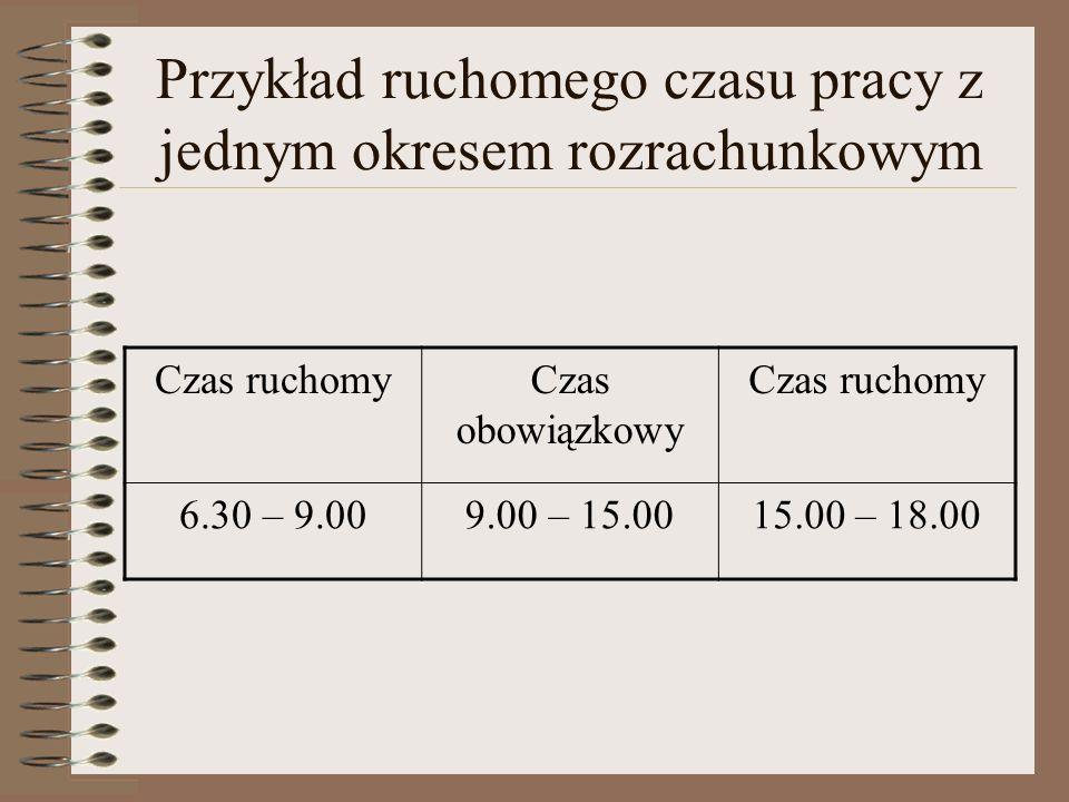 Przykład ruchomego czasu pracy z jednym okresem rozrachunkowym Czas ruchomyCzas obowiązkowy Czas ruchomy 6.30 – 9.009.00 – 15.0015.00 – 18.00