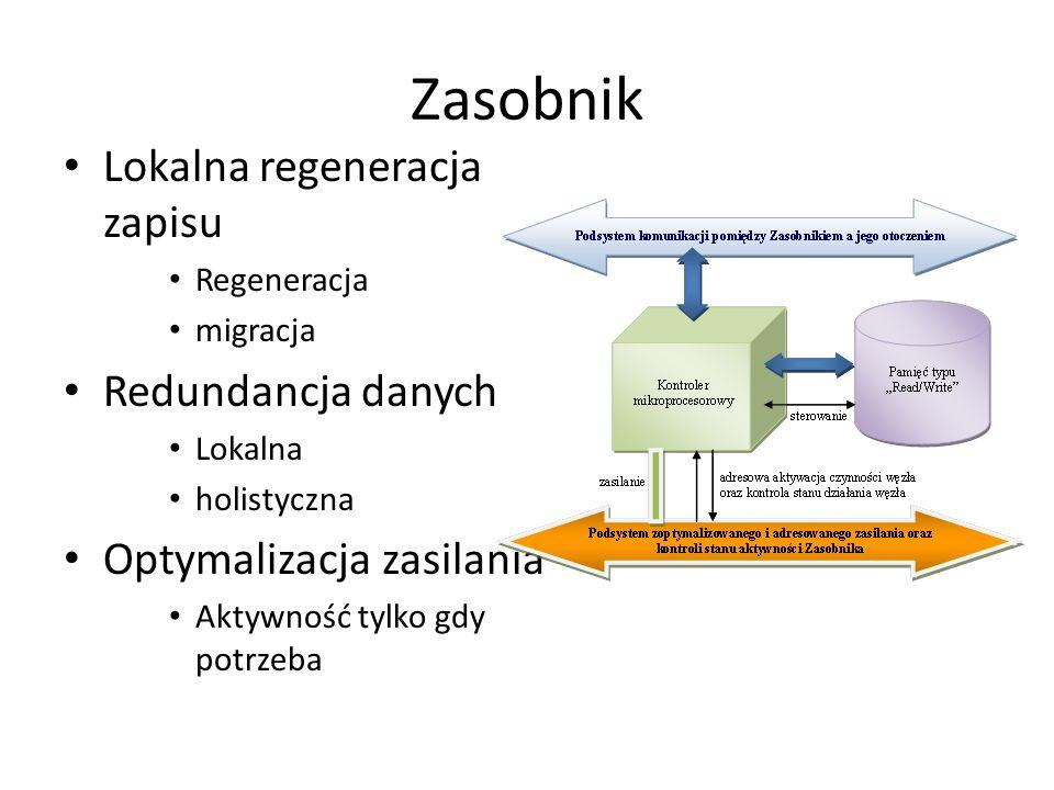 Zasobnik Lokalna regeneracja zapisu Regeneracja migracja Redundancja danych Lokalna holistyczna Optymalizacja zasilania Aktywność tylko gdy potrzeba