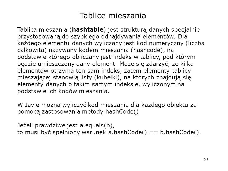 23 Tablice mieszania Tablica mieszania (hashtable) jest strukturą danych specjalnie przystosowaną do szybkiego odnajdywania elementów.