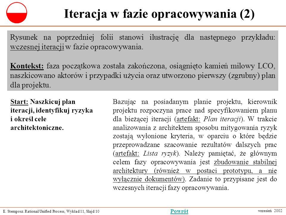 E. Stemposz. Rational Unified Process, Wykład 11, Slajd 10 wrzesień 2002 Powrót Iteracja w fazie opracowywania (2) Rysunek na poprzedniej folii stanow