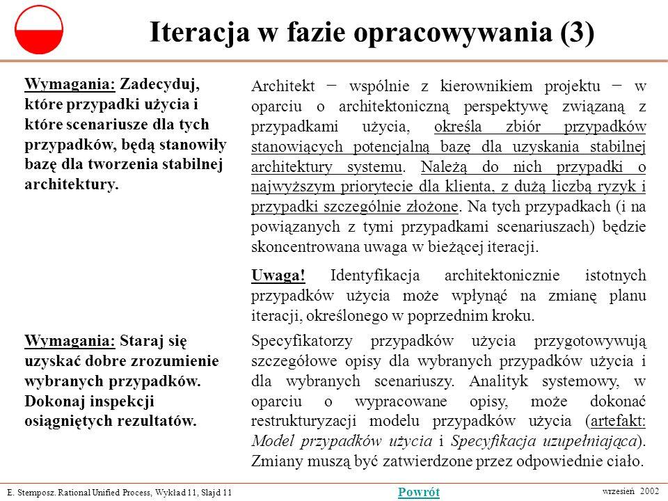 E. Stemposz. Rational Unified Process, Wykład 11, Slajd 11 wrzesień 2002 Powrót Iteracja w fazie opracowywania (3) Wymagania: Zadecyduj, które przypad
