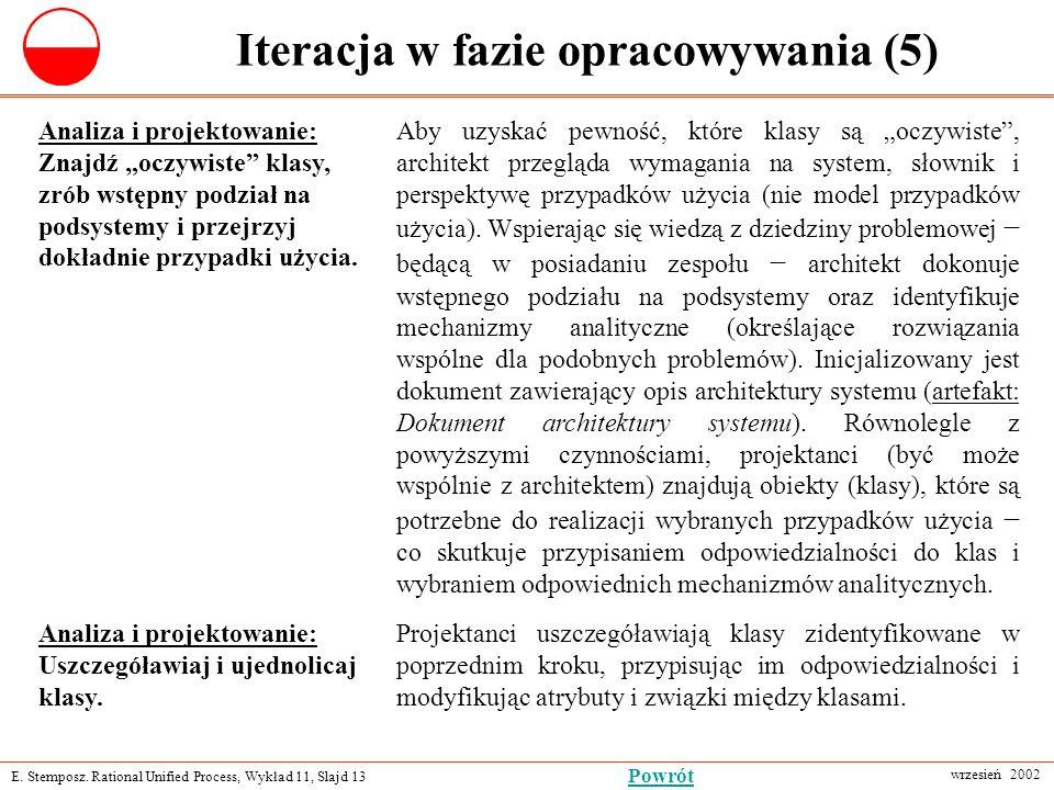 """E. Stemposz. Rational Unified Process, Wykład 11, Slajd 13 wrzesień 2002 Powrót Iteracja w fazie opracowywania (5) Analiza i projektowanie: Znajdź """"oc"""