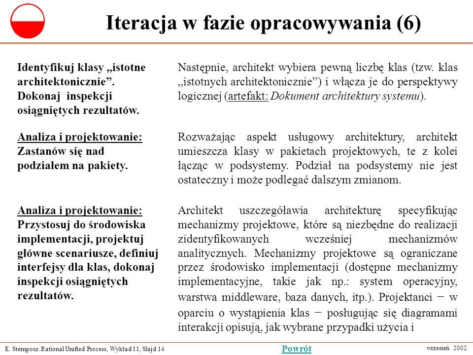 """E. Stemposz. Rational Unified Process, Wykład 11, Slajd 14 wrzesień 2002 Powrót Iteracja w fazie opracowywania (6) Identyfikuj klasy """"istotne architek"""