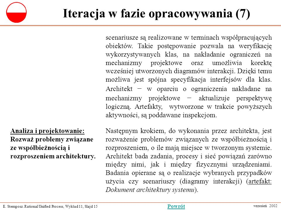 E. Stemposz. Rational Unified Process, Wykład 11, Slajd 15 wrzesień 2002 Powrót Iteracja w fazie opracowywania (7) scenariusze są realizowane w termin