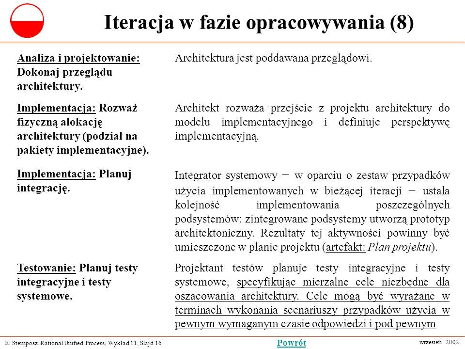 E. Stemposz. Rational Unified Process, Wykład 11, Slajd 16 wrzesień 2002 Powrót Iteracja w fazie opracowywania (8) Analiza i projektowanie: Dokonaj pr