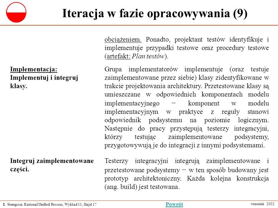 E. Stemposz. Rational Unified Process, Wykład 11, Slajd 17 wrzesień 2002 Powrót Iteracja w fazie opracowywania (9) obciążeniem. Ponadto, projektant te