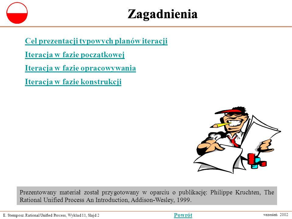 E. Stemposz. Rational Unified Process, Wykład 11, Slajd 2 wrzesień 2002 Powrót Zagadnienia Cel prezentacji typowych planów iteracji Iteracja w fazie p