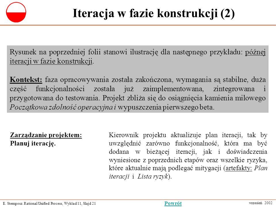 E. Stemposz. Rational Unified Process, Wykład 11, Slajd 21 wrzesień 2002 Powrót Iteracja w fazie konstrukcji (2) Rysunek na poprzedniej folii stanowi