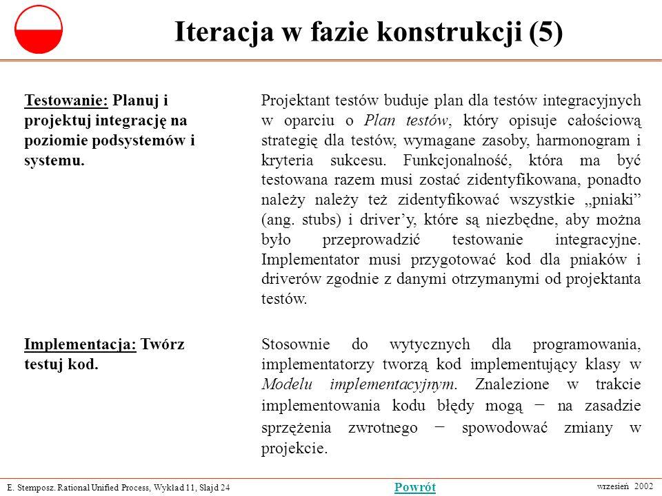 E. Stemposz. Rational Unified Process, Wykład 11, Slajd 24 wrzesień 2002 Powrót Iteracja w fazie konstrukcji (5) Testowanie: Planuj i projektuj integr