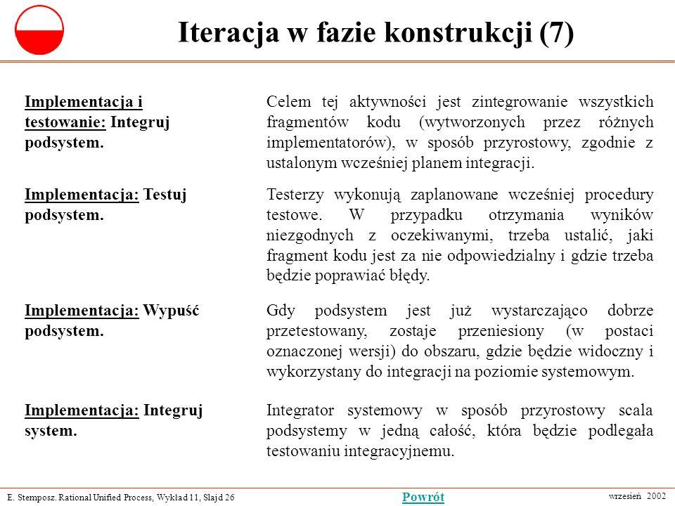 E. Stemposz. Rational Unified Process, Wykład 11, Slajd 26 wrzesień 2002 Powrót Iteracja w fazie konstrukcji (7) Implementacja i testowanie: Integruj