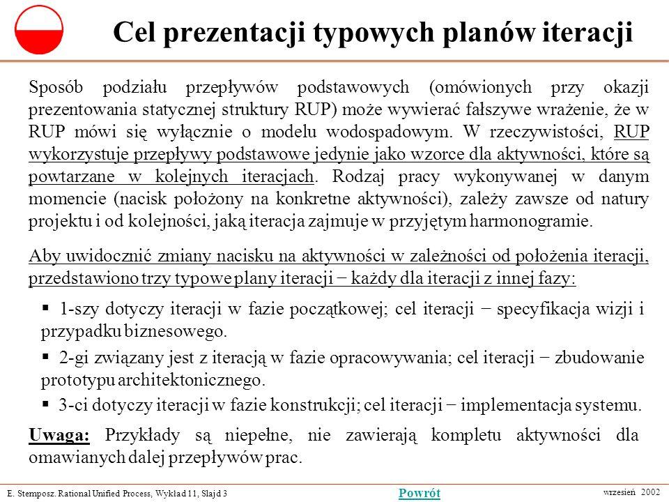 E. Stemposz. Rational Unified Process, Wykład 11, Slajd 3 wrzesień 2002 Powrót Cel prezentacji typowych planów iteracji Sposób podziału przepływów pod