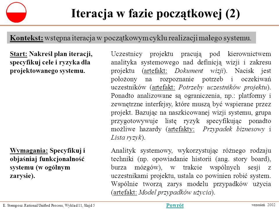 E. Stemposz. Rational Unified Process, Wykład 11, Slajd 5 wrzesień 2002 Powrót Iteracja w fazie początkowej (2) Kontekst: wstępna iteracja w początkow