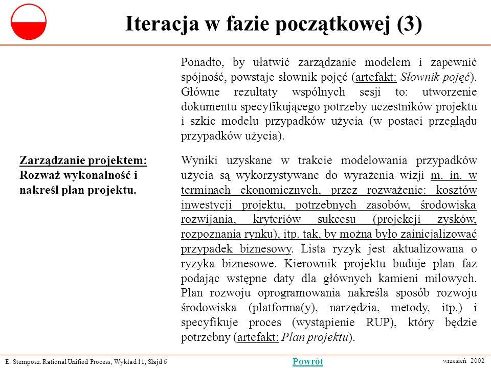 E. Stemposz. Rational Unified Process, Wykład 11, Slajd 6 wrzesień 2002 Powrót Iteracja w fazie początkowej (3) Ponadto, by ułatwić zarządzanie modele