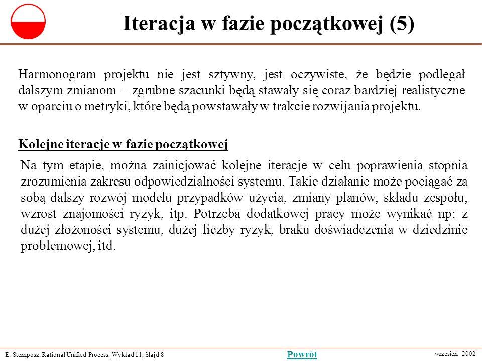 E. Stemposz. Rational Unified Process, Wykład 11, Slajd 8 wrzesień 2002 Powrót Iteracja w fazie początkowej (5) Harmonogram projektu nie jest sztywny,