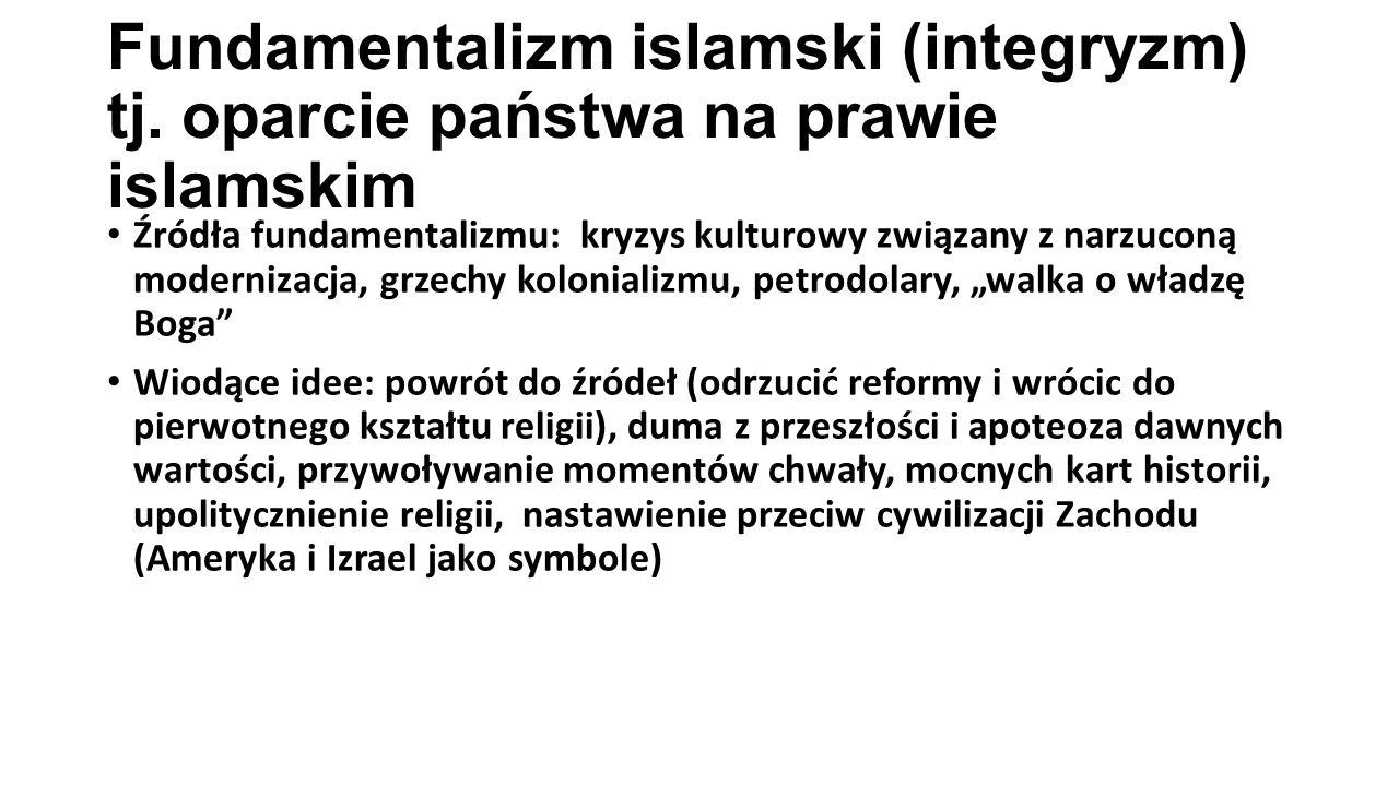Fundamentalizm islamski (integryzm) tj. oparcie państwa na prawie islamskim Źródła fundamentalizmu: kryzys kulturowy związany z narzuconą modernizacja