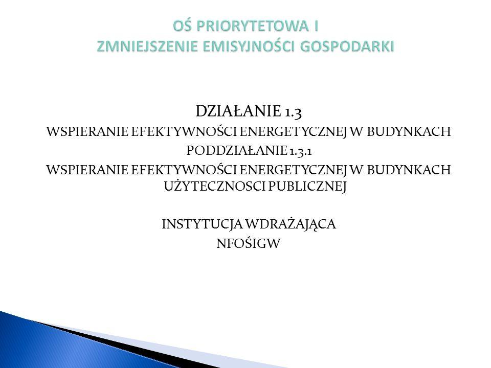 DZIAŁANIE 1.3 WSPIERANIE EFEKTYWNOŚCI ENERGETYCZNEJ W BUDYNKACH PODDZIAŁANIE 1.3.1 WSPIERANIE EFEKTYWNOŚCI ENERGETYCZNEJ W BUDYNKACH UŻYTECZNOSCI PUBLICZNEJ INSTYTUCJA WDRAŻAJĄCA NFOŚIGW