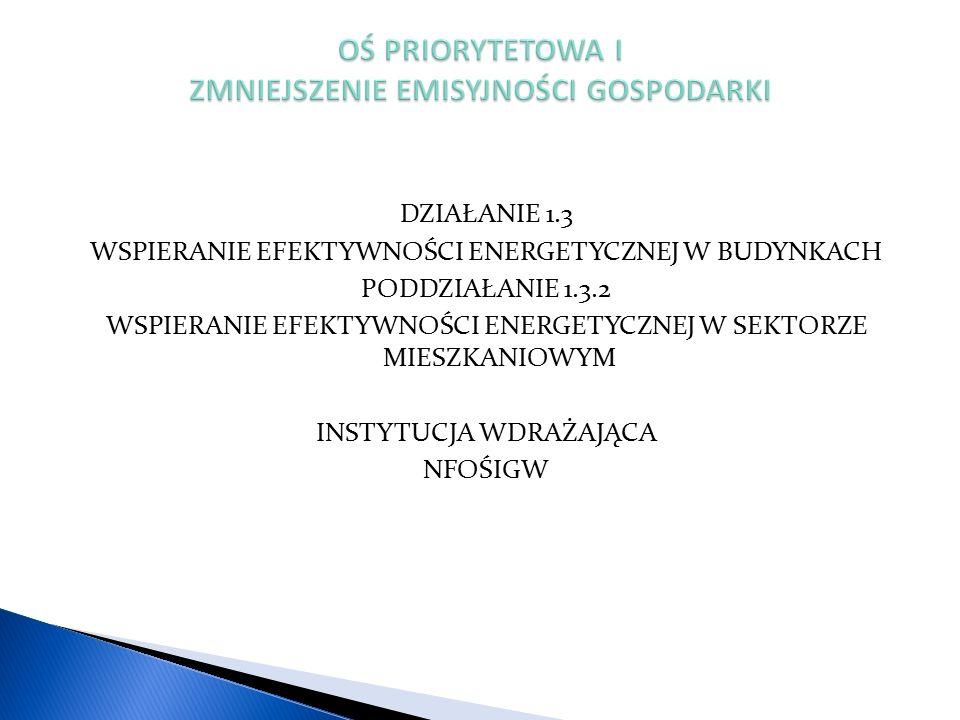 DZIAŁANIE 1.3 WSPIERANIE EFEKTYWNOŚCI ENERGETYCZNEJ W BUDYNKACH PODDZIAŁANIE 1.3.2 WSPIERANIE EFEKTYWNOŚCI ENERGETYCZNEJ W SEKTORZE MIESZKANIOWYM INSTYTUCJA WDRAŻAJĄCA NFOŚIGW