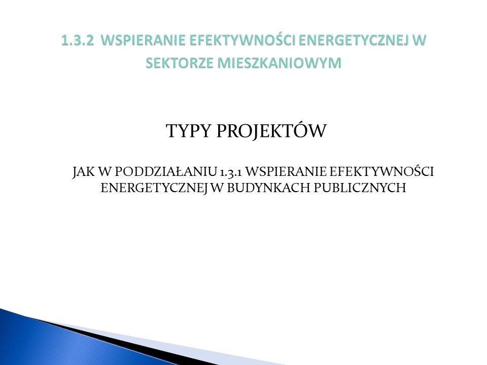 TYPY PROJEKTÓW JAK W PODDZIAŁANIU 1.3.1 WSPIERANIE EFEKTYWNOŚCI ENERGETYCZNEJ W BUDYNKACH PUBLICZNYCH